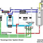 Spintric® Plumbing Schematic